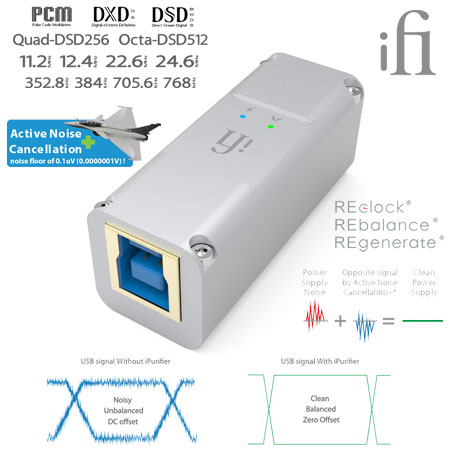 DC IPurifier2